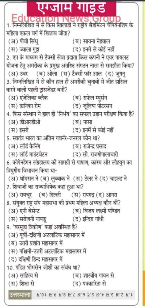 Current Affairs Important India GK Questions 1