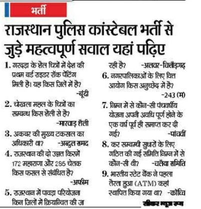 Important Rajasthan Police Constable GK Questions 1